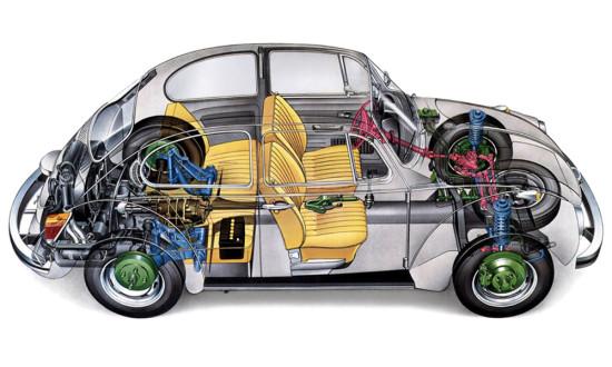 конструкция Volkswagen Super Beetle 1972 года