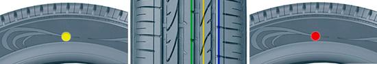 цветные метки на автомобильных шинах