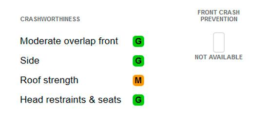 результаты краш-тестов Nissan Murano 2 (IIHS)