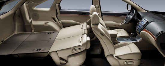 багажное отделение (возможности трансформации салона) Hyundai ix55