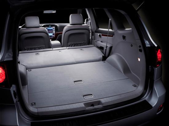 багажный отсек Hyundai Santa Fe II