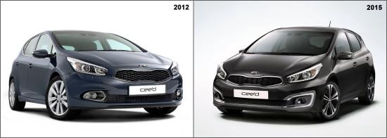 отличия KIA Ceed 2012 и 2015 годов (вид спереди)