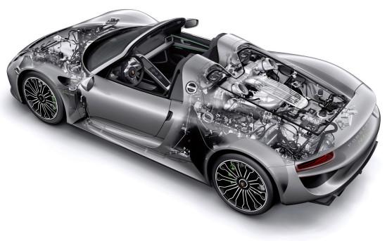 схема размещения основных узлов и агрегатов Porsche 918 Spyder
