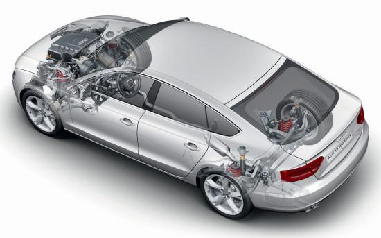 схема подвески и рулевого A5 8TA Sportback