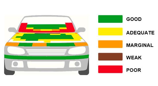 краш-тест Peugeot 2008 (Euro NCAP)