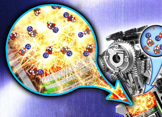 авто и нанотехнологии