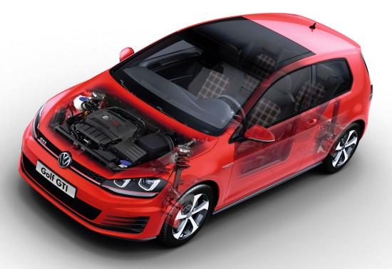 конструктивная схема VW Golf 7 GTI
