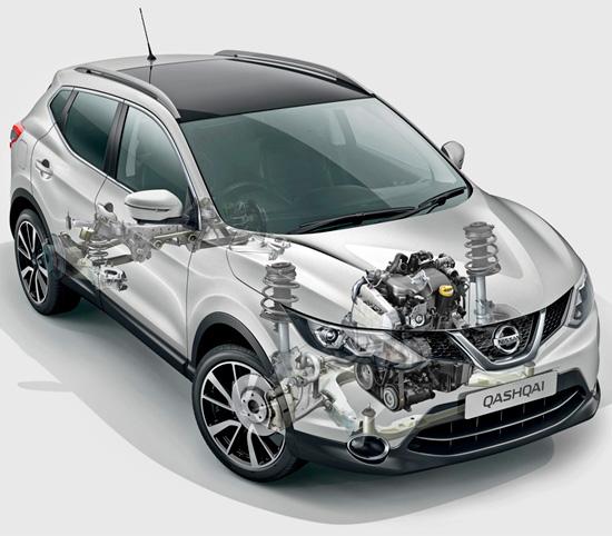 CMF Nissan Qashqai
