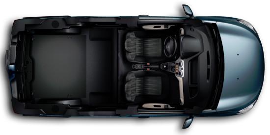 грузовые возможности Dacia Dokker