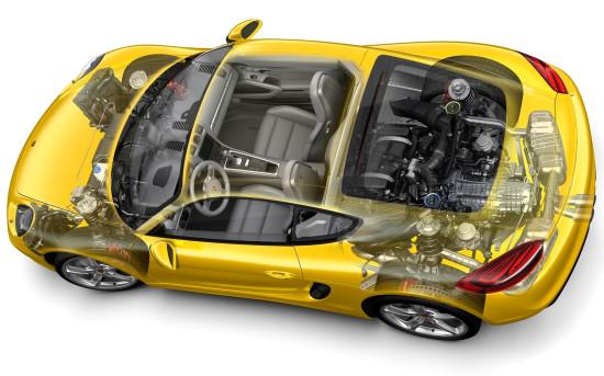 конструкция Porsche Cayman S 2