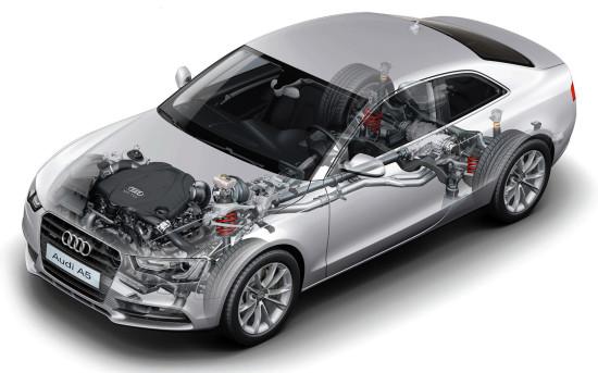 конструкция (схема подвески и др) A5 Coupe 8T3