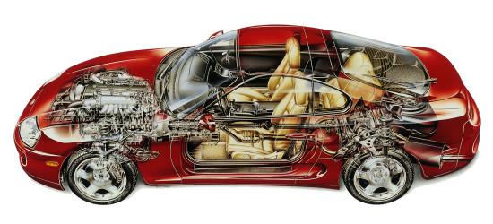 конструктивная схема Toyota Supra 1993-2002 годов (A-80)