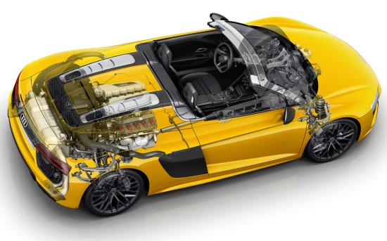 конструктивная схема Audi R8 Spyder V10