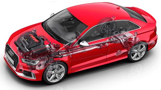 схема размещения основных узлов и агрегатов седана Ауди RS3 (8V)