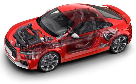 основные узлы и агрегаты Audi TT RS (8S)
