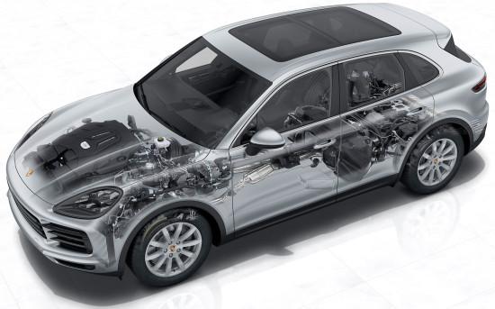 основные узлы и агрегаты Porsche Cayenne S 3-го поколения