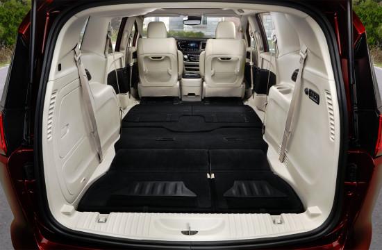 багажное отделение Chrysler Pacifica (RU)