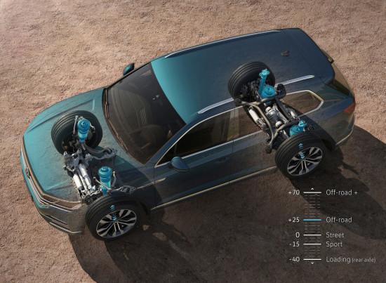 уровни пневмоподвески VW Touareg 3