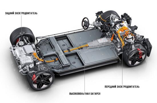двигатели и аккумуляторы