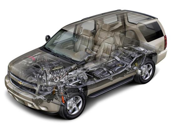 конструктивная схема Chevrolet Tahoe 3 GMT900