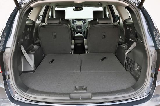 багажное отделение Hyundai Grand Santa Fe