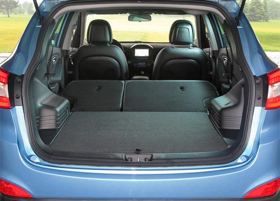 багажное отделение Hyundai ix35
