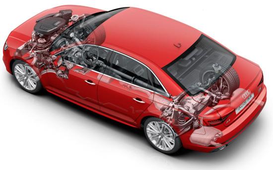 полный привод Audi A4 B9 quattro