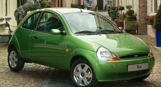 Ford Ka 1 (1996-2008) на IronHorse.ru ©