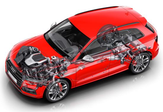 конструктивная схема Audi SQ5 II