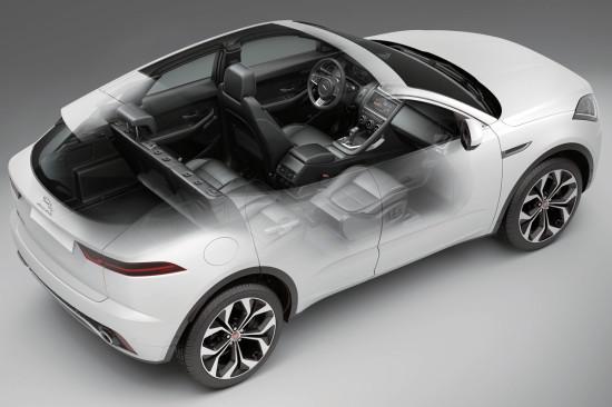 компоновка салона Jaguar E-Pace